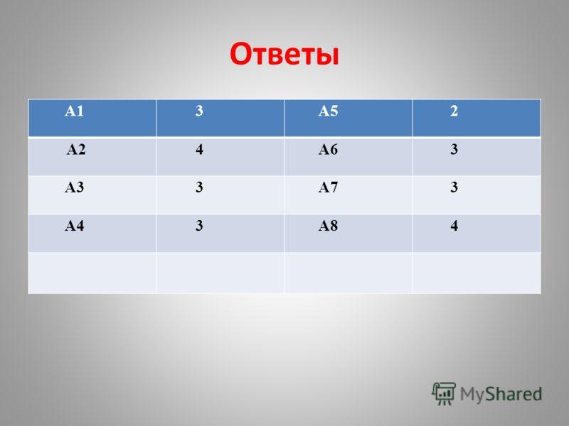 Ответы А13А52 А24А63 A33А73 А43А84