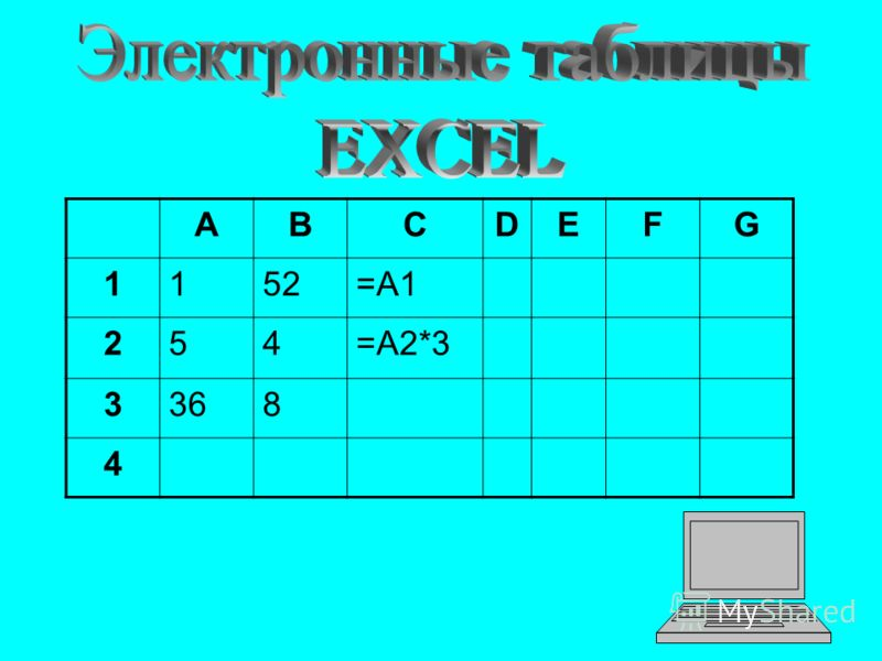 ABCDEFG 1152=А1 254=А2*3 3368 4