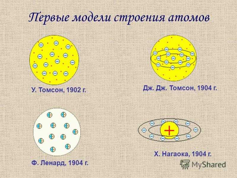 Первые модели строения атомов У. Томсон, 1902 г. Дж. Дж. Томсон, 1904 г. Ф. Ленард, 1904 г. Х. Нагаока, 1904 г.