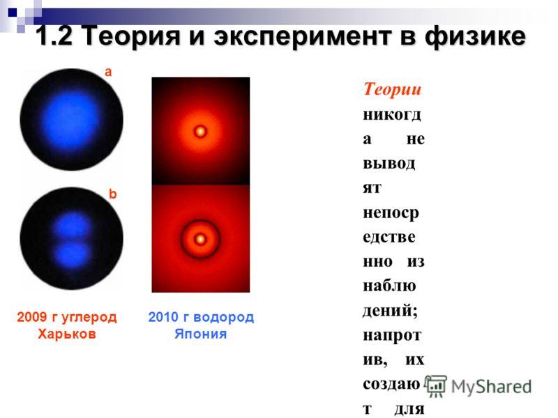 1.2 Теория и эксперимент в физике Теории никогд а не вывод ят непоср едстве нно из наблю дений; напрот ив, их создаю т для объясн ения получе нных из опыта фактов в резуль тате осмыс ления этих фактов разумо м челове ка. Напри мер, к атомис тическ ой