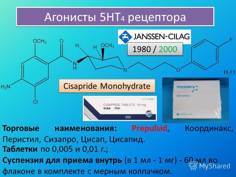 Агонисты 5HT 4 рецептора Cisapride Monohydrate 1980 / 2000 Торговые наименования: Prepulsid, Координакс, Перистил, Сизапро, Цисап, Цисапид. Таблетки по 0,005 и 0,01 г.; Суспензия для приема внутрь (в 1 мл - 1 мг) - 60 мл во флаконе в комплекте с мерн