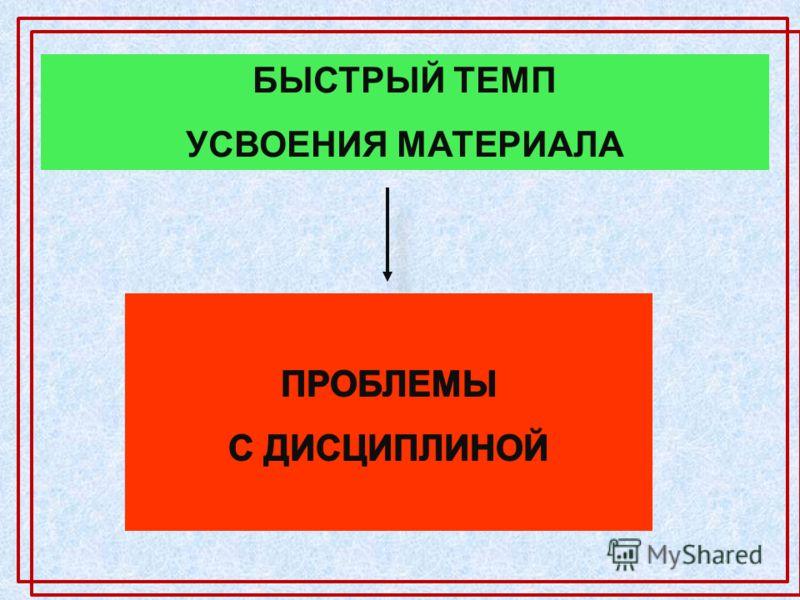 БЫСТРЫЙ ТЕМП УСВОЕНИЯ МАТЕРИАЛА
