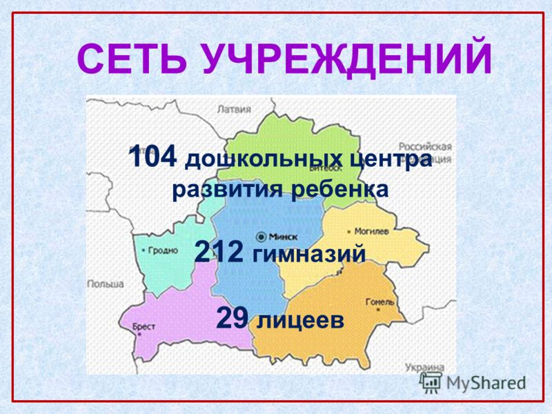 СЕТЬ УЧРЕЖДЕНИЙ 104 дошкольных центра развития ребенка 212 гимназий 29 лицеев