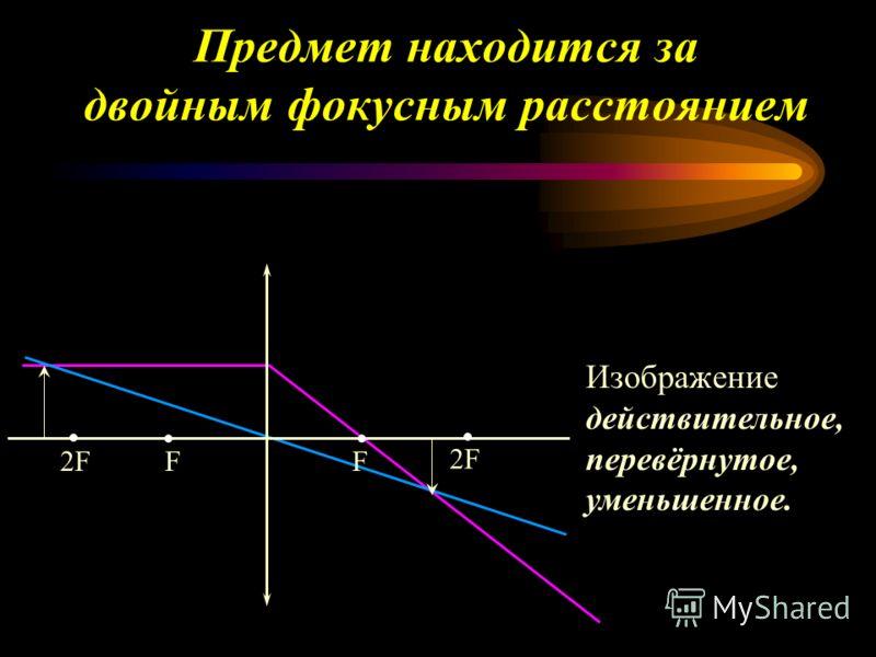 Предмет находится за двойным фокусным расстоянием Изображение действительное, перевёрнутое, уменьшенное. FF2F