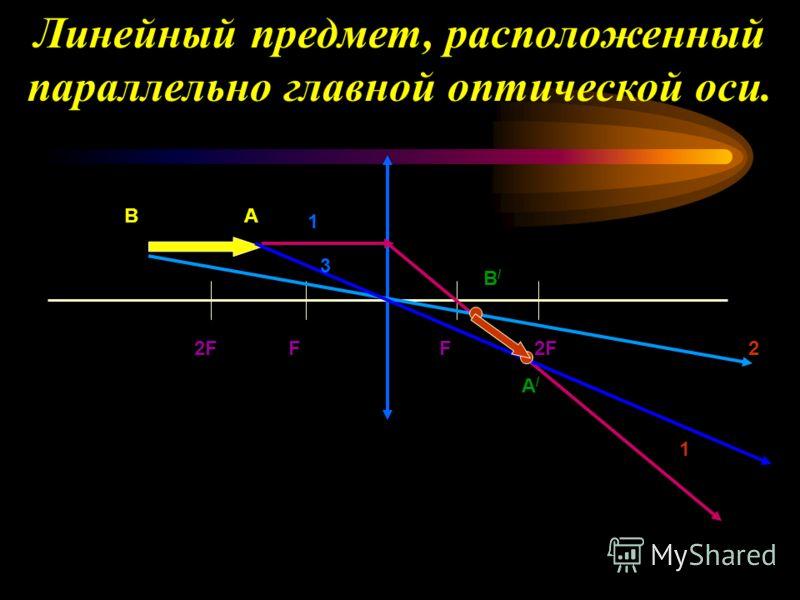 Линейный предмет, расположенный параллельно главной оптической оси. F2FF BA 1 1 2 B/B/ 3 A/A/