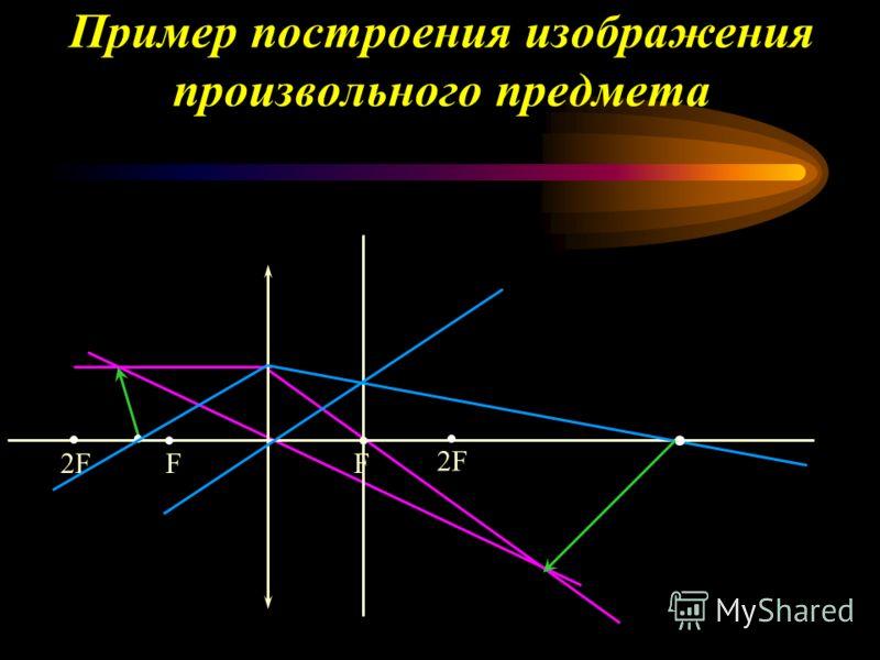 Пример построения изображения произвольного предмета FF2F