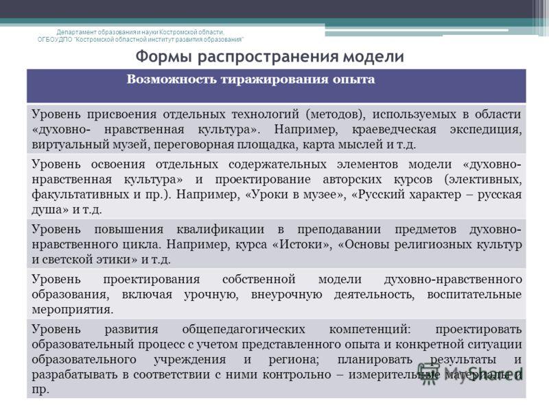 Формы распространения модели Департамент образования и науки Костромской области, ОГБОУДПО