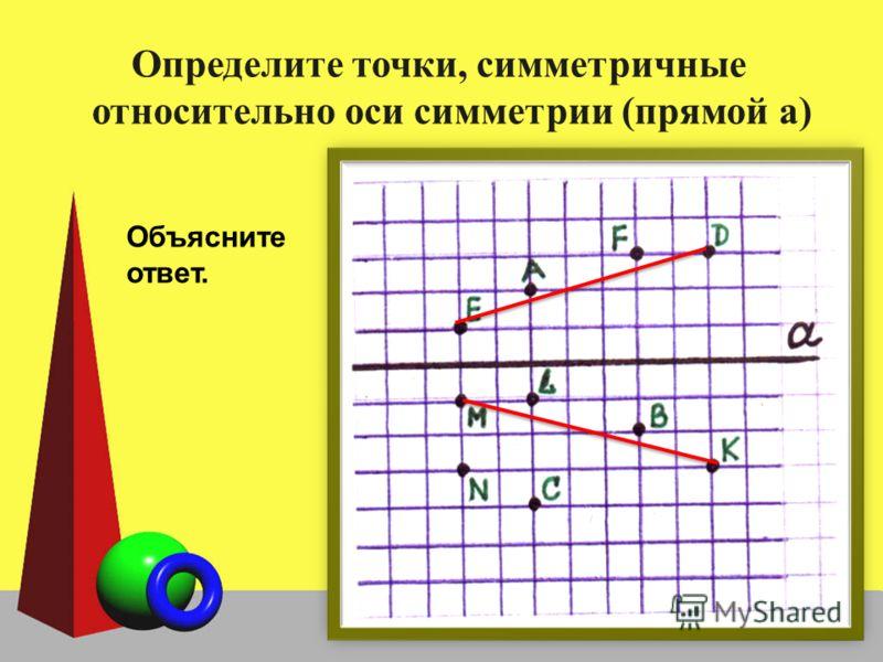Определите точки, симметричные относительно оси симметрии (прямой а) Объясните ответ.