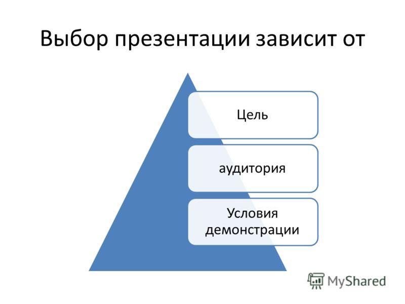 Выбор презентации зависит от Цельаудитория Условия демонстрации