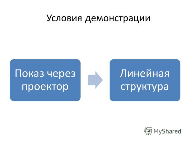 Показ через проектор Линейная структура Условия демонстрации