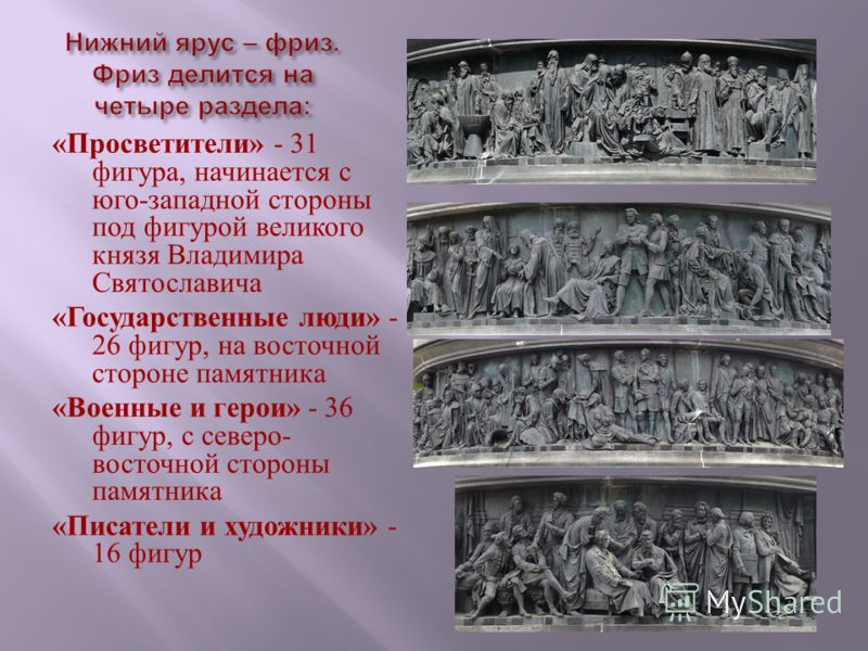 « Просветители » - 31 фигура, начинается с юго - западной стороны под фигурой великого князя Владимира Святославича « Государственные люди » - 26 фигур, на восточной стороне памятника « Военные и герои » - 36 фигур, с северо - восточной стороны памят