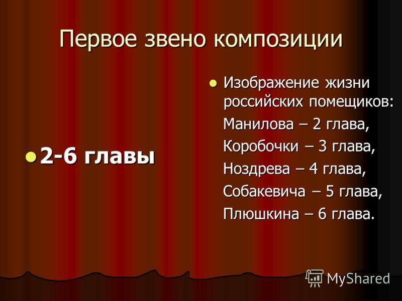 Первое звено композиции 2-6 главы 2-6 главы Изображение жизни российских помещиков: Изображение жизни российских помещиков: Манилова – 2 глава, Манилова – 2 глава, Коробочки – 3 глава, Коробочки – 3 глава, Ноздрева – 4 глава, Ноздрева – 4 глава, Соба