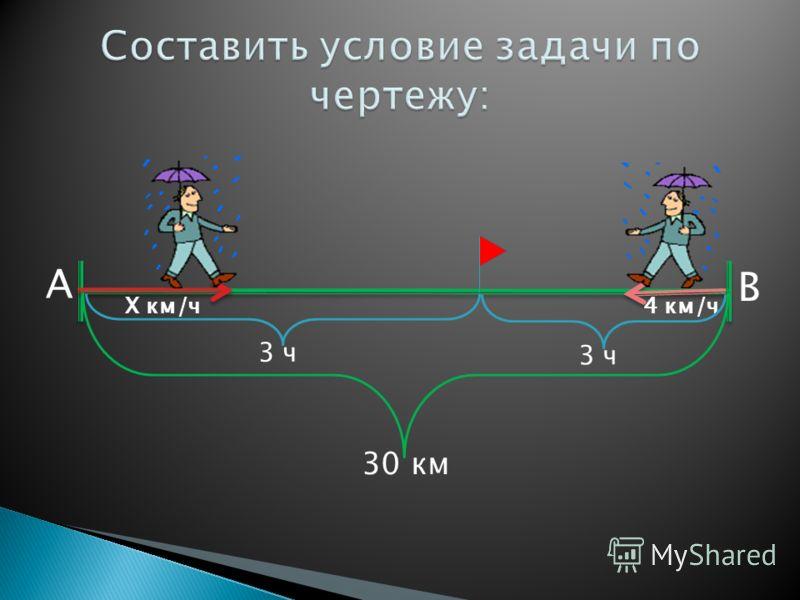 4 км/ч A B 6 км/ч 30 км Х ч
