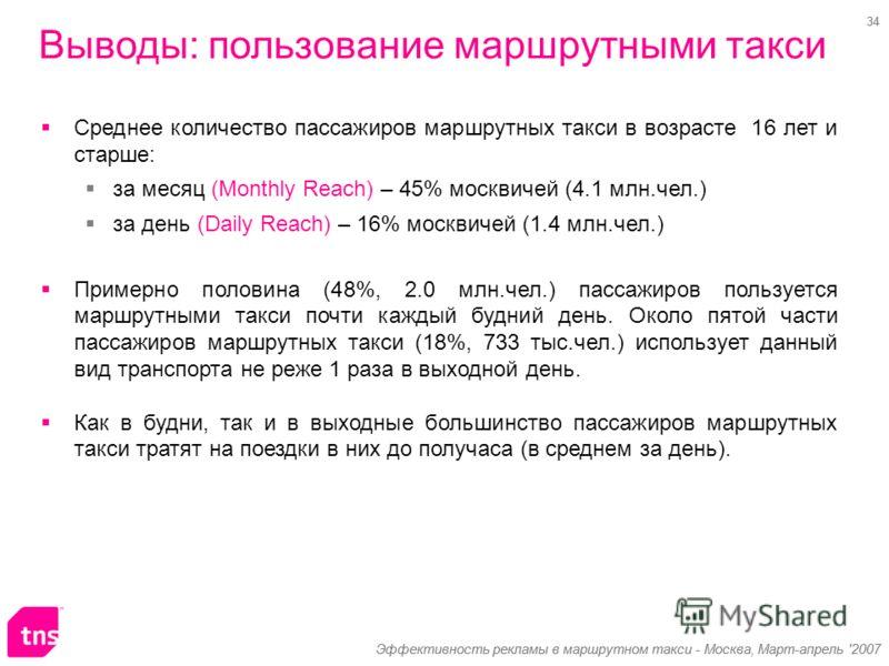 34 Эффективность рекламы в маршрутном такси - Москва, Март-апрель '2007 34 Эффективность рекламы в маршрутном такси - Москва, Март-апрель '2007 Выводы: пользование маршрутными такси Среднее количество пассажиров маршрутных такси в возрасте 16 лет и с