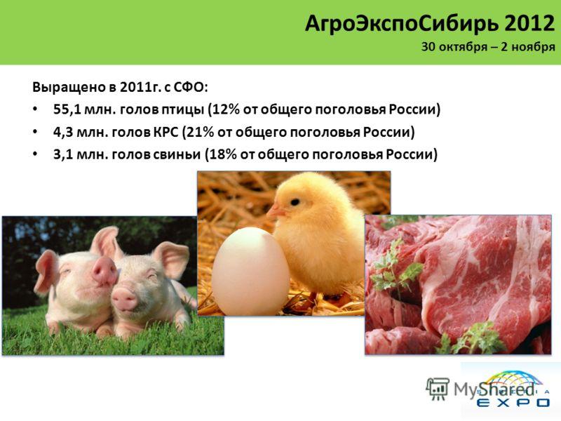 Выращено в 2011г. с СФО: 55,1 млн. голов птицы (12% от общего поголовья России) 4,3 млн. голов КРС (21% от общего поголовья России) 3,1 млн. голов свиньи (18% от общего поголовья России) АгроЭкспоСибирь 2012 30 октября – 2 ноября