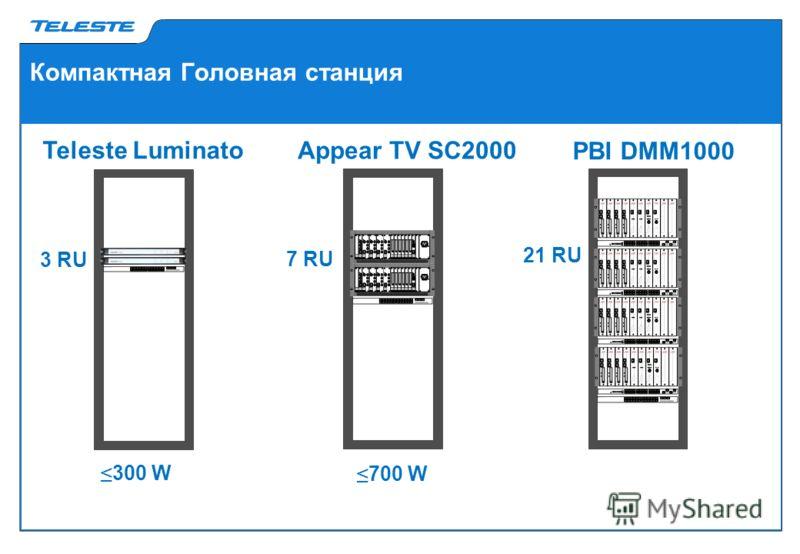 Компактная Головная станция 300 W 3 RU Teleste Luminato Appear TV SC2000 PBI DMM1000 7 RU 21 RU 700 W