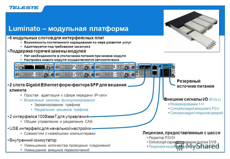 Luminato – модульная платформа 123 456 6 модульных слотов для интерфейсных плат +Возможность постепенного наращивания по мере развития услуг +Адаптируется под требования заказчика Поддержка горячей замены модулей +Нет необходимости в отключении питан