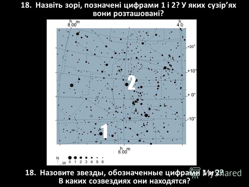 17. Укажіть тип монтування телескопа та назви зазначених осей 17. Укажите тип монтировки телескопа и названия указанных осей 2