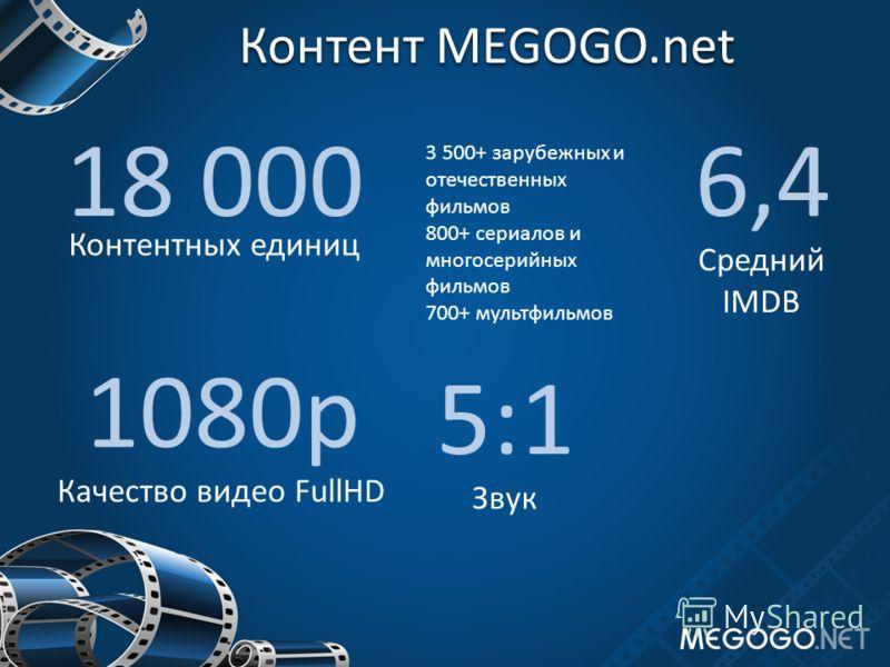 Контент MEGOGO.net 3 500+ зарубежных и отечественных фильмов 800+ сериалов и многосерийных фильмов 700+ мультфильмов 18 000 Контентных единиц 1080p Качество видео FullHD 5:1 Звук 6,4 Средний IMDB