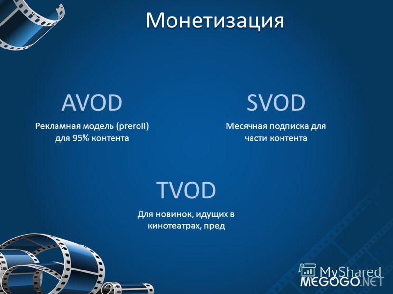 Монетизация AVOD Рекламная модель (preroll) для 95% контента SVOD Месячная подписка для части контента TVOD Для новинок, идущих в кинотеатрах, пред