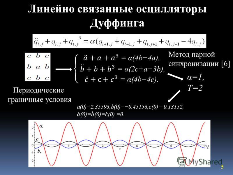Линейно связанные осцилляторы Дуффинга Периодические граничные условия α=1, T=2 Метод парной синхронизации [6] 5