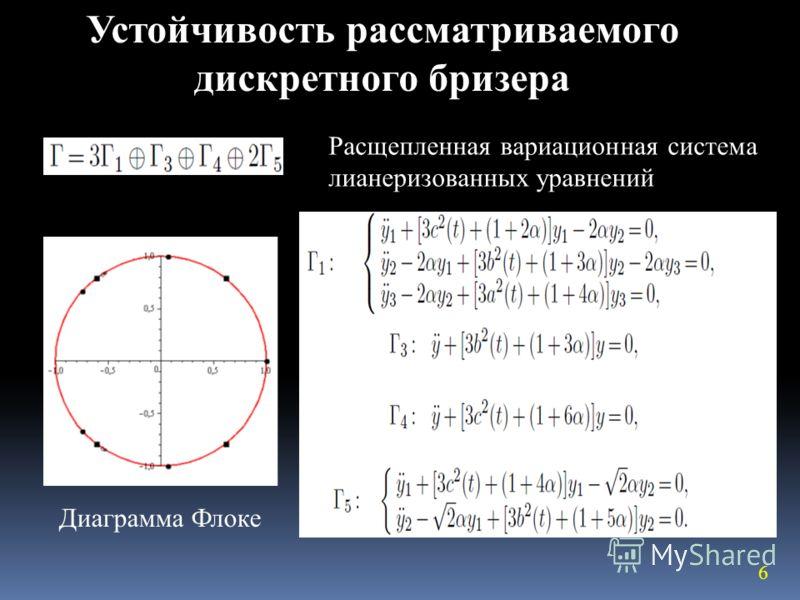 Устойчивость рассматриваемого дискретного бризера 6 Диаграмма Флоке Расщепленная вариационная система лианеризованных уравнений