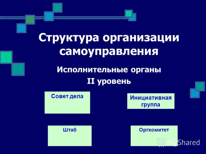 Структура организации самоуправления Исполнительные органы II уровень Инициативная группа Совет дела ШтабОргкомитет