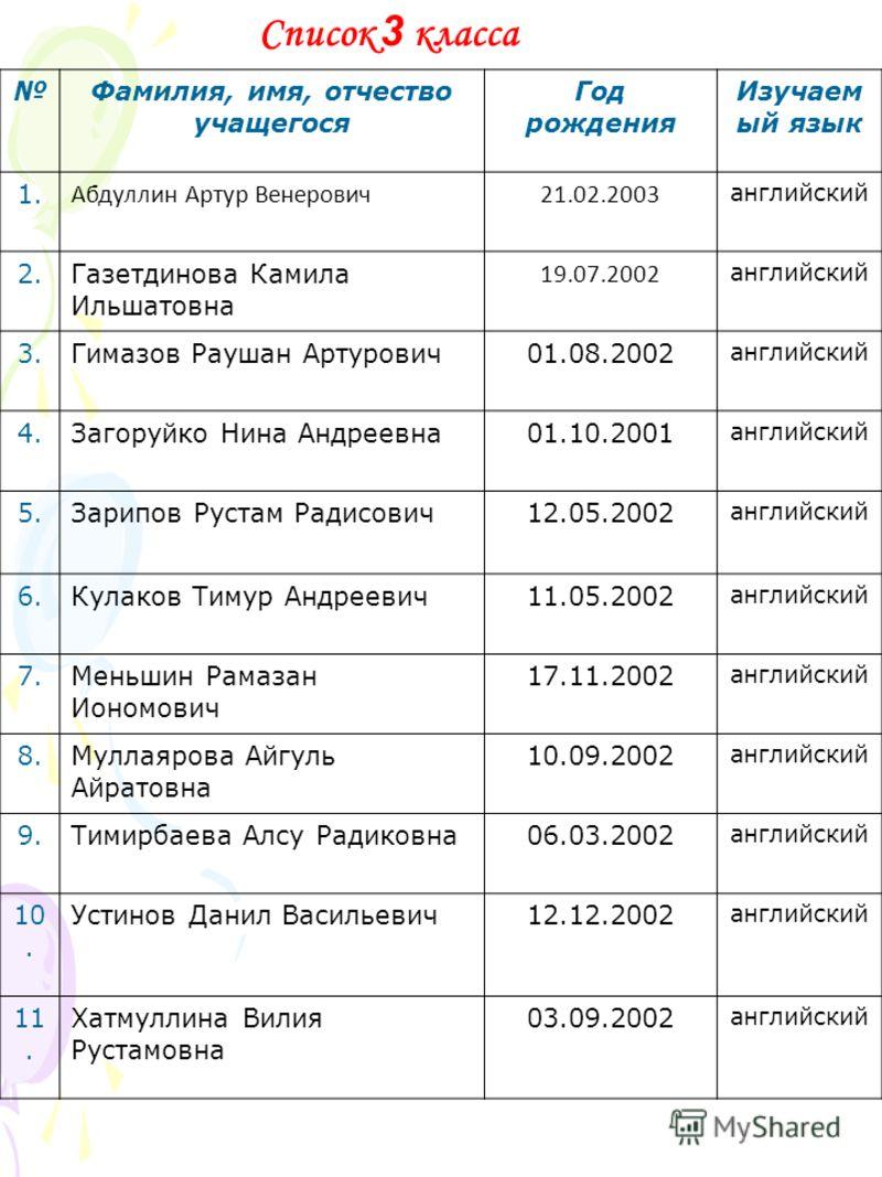 Алсу Фарида Скачать Бесплатно