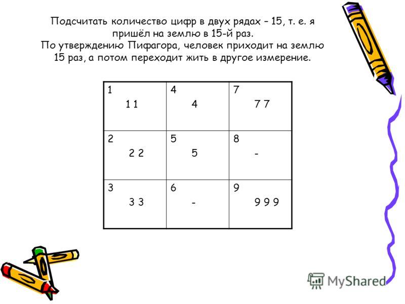 Подсчитать количество цифр в двух рядах – 15, т. е. я пришёл на землю в 15-й раз. По утверждению Пифагора, человек приходит на землю 15 раз, а потом переходит жить в другое измерение. 1 1 1 4 7 7 7 2 2 2 5 8 - 3 3 3 6 - 9 9 9 9