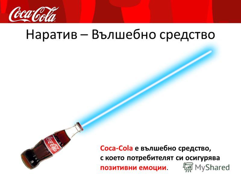Наратив – Вълшебно средство Coca-Cola е вълшебно средство, с което потребителят си осигурява позитивни емоции.