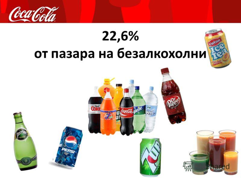 22,6% от пазара на безалкохолни
