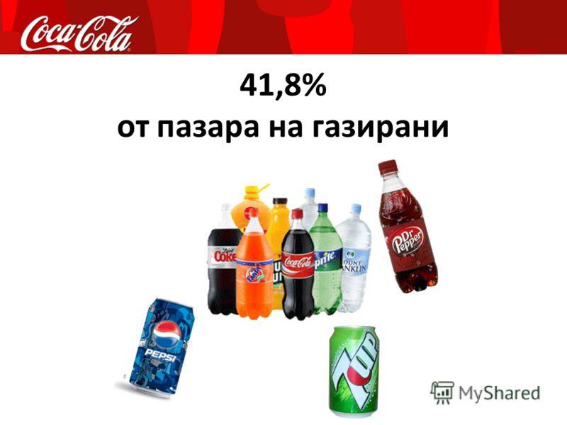 41,8% от пазара на газирани