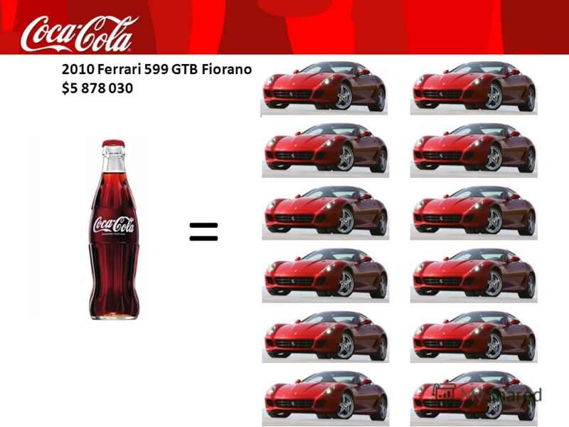 = 2010 Ferrari 599 GTB Fiorano $5 878 030