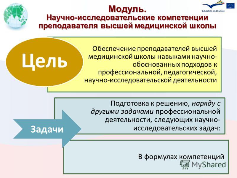 TEMPUS-IV Система обучения в течение жизни для преподавателей медицинских ВУЗов Модуль. Научно-исследовательские компетенции преподавателя высшей медицинской школы Развитие интерактивного ресурса