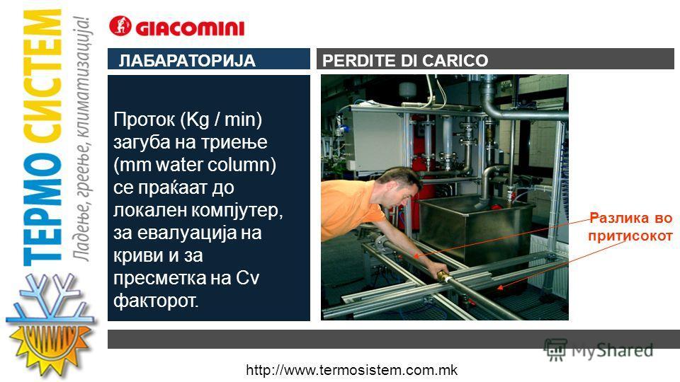 http://www.termosistem.com.mk Загуба на триење на вентили не е концепт: тоа е резултат на практични тестови спроведени во опремени лаборатории. ТЕСТОВИ НА ЗАГУБА НА ТРИЕЊЕЛАБОРАТОРИЈА Вентил кој се тестира