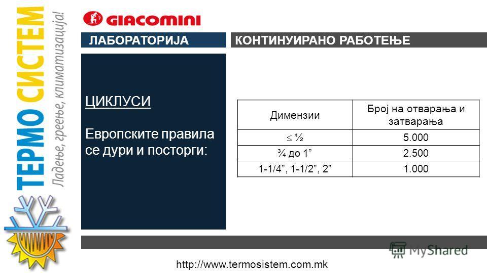 http://www.termosistem.com.mk ЦИКЛУСИ За Американскиот стандард ANSI Z21- 15, број на потребни циклуси: КОНТИНУИРАНО РАБОТЕЊЕЛАБОРАТОРИЈА Димензии Број на отварања и затварања од 3/8 до 21.000