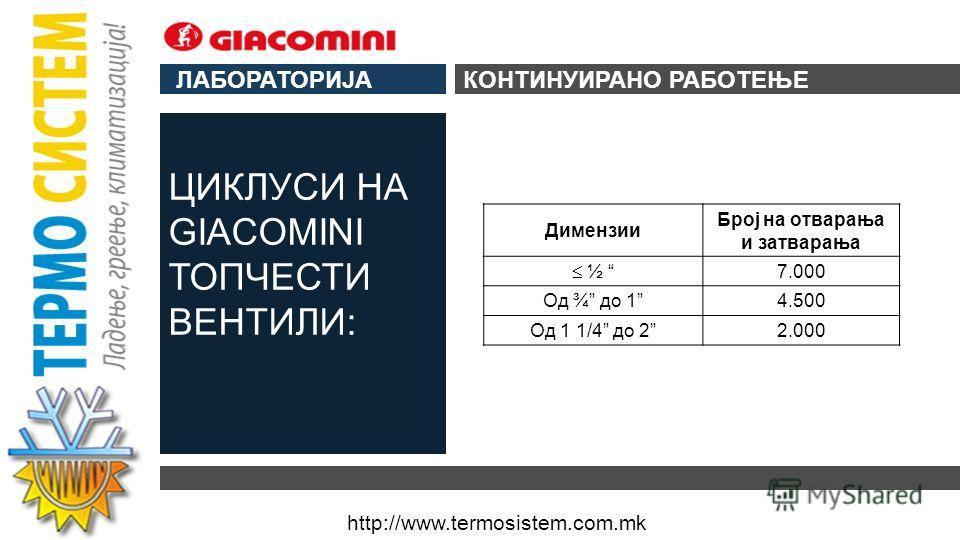 http://www.termosistem.com.mk ЦИКЛУСИ Европските правила се дури и посторги: КОНТИНУИРАНО РАБОТЕЊЕЛАБОРАТОРИЈА Димензии Број на отварања и затварања ½ 5.000 ¾ до 12.500 1-1/4, 1-1/2, 21.000