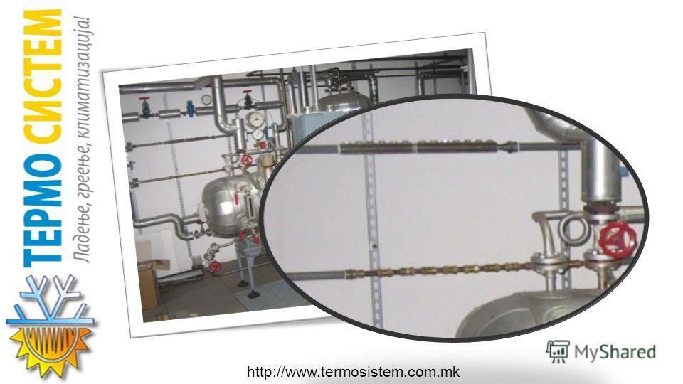 http://www.termosistem.com.mk