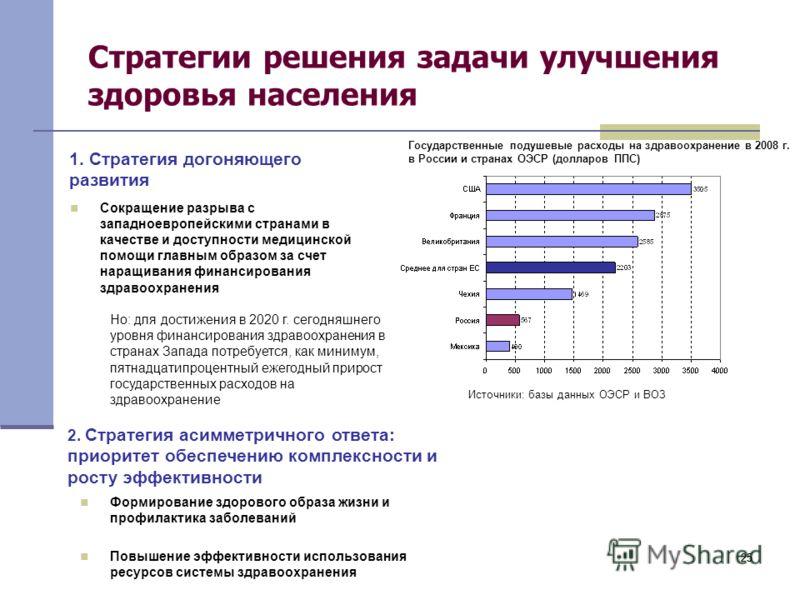 25 Стратегии решения задачи улучшения здоровья населения 1. Стратегия догоняющего развития Государственные подушевые расходы на здравоохранение в 2008 г. в России и странах ОЭСР (долларов ППС) Источники: базы данных ОЭСР и ВОЗ Сокращение разрыва с за