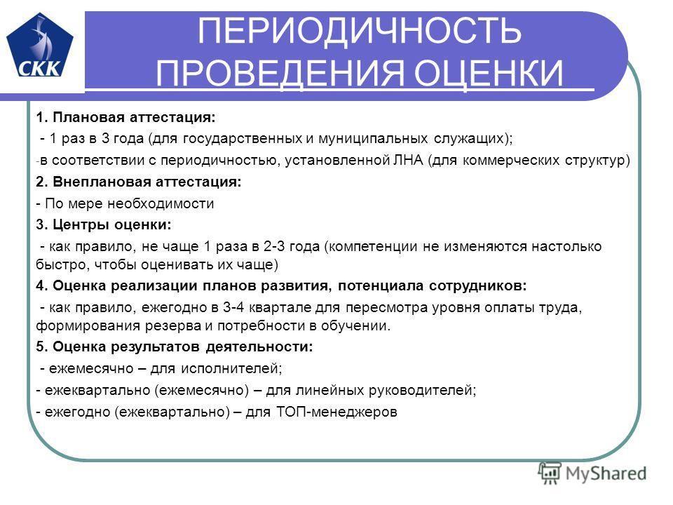 ПЕРИОДИЧНОСТЬ ПРОВЕДЕНИЯ ОЦЕНКИ 1. Плановая аттестация: - 1 раз в 3 года (для государственных и муниципальных служащих); - в соответствии с периодичностью, установленной ЛНА (для коммерческих структур) 2. Внеплановая аттестация: - По мере необходимос
