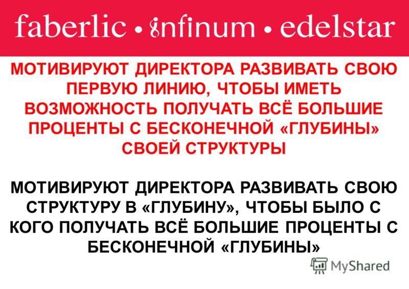 МОТИВИРУЮТ ДИРЕКТОРА РАЗВИВАТЬ СВОЮ ПЕРВУЮ ЛИНИЮ, ЧТОБЫ ИМЕТЬ ВОЗМОЖНОСТЬ ПОЛУЧАТЬ ВСЁ БОЛЬШИЕ ПРОЦЕНТЫ С БЕСКОНЕЧНОЙ «ГЛУБИНЫ» СВОЕЙ СТРУКТУРЫ МОТИВИРУЮТ ДИРЕКТОРА РАЗВИВАТЬ СВОЮ СТРУКТУРУ В «ГЛУБИНУ», ЧТОБЫ БЫЛО С КОГО ПОЛУЧАТЬ ВСЁ БОЛЬШИЕ ПРОЦЕНТЫ