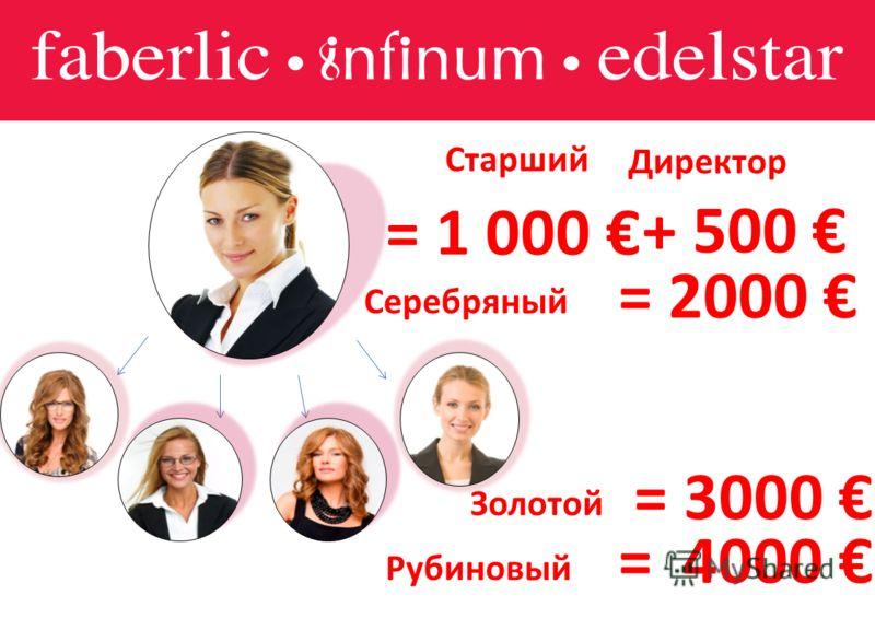Директор = 1 000 + 500 = 2000 Старший Серебряный Золотой Рубиновый = 3000 = 4000