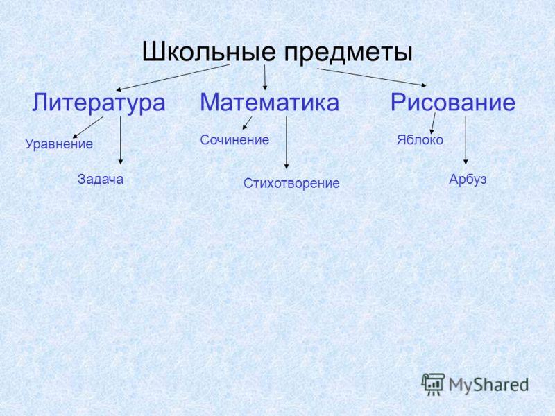 Школьные предметы ЛитератураМатематикаРисование Уравнение Задача Сочинение Стихотворение Яблоко Арбуз