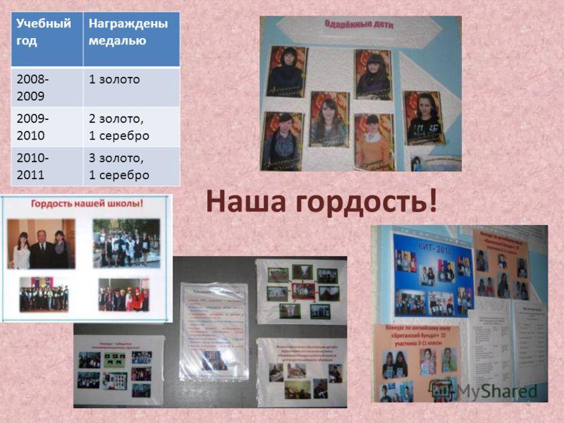 Наша гордость! Учебный год Награждены медалью 2008- 2009 1 золото 2009- 2010 2 золото, 1 серебро 2010- 2011 3 золото, 1 серебро 4