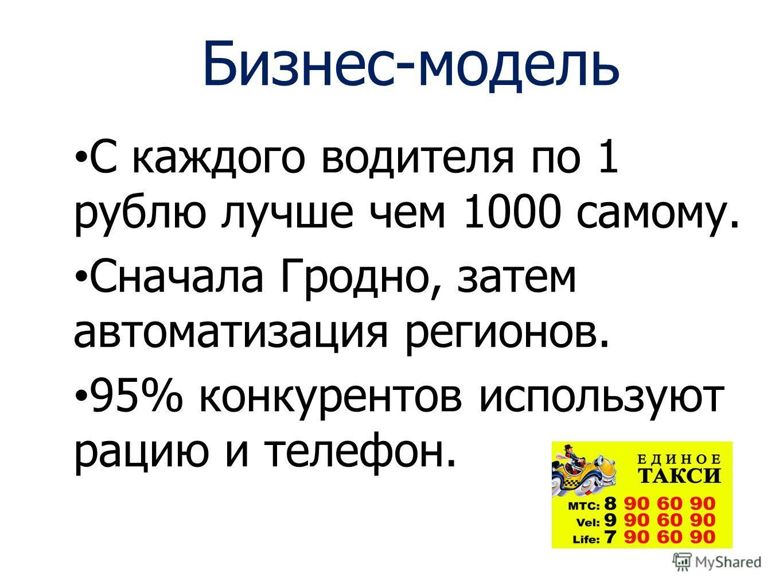 Бизнес-модель С каждого водителя по 1 рублю лучше чем 1000 самому. Сначала Гродно, затем автоматизация регионов. 95% конкурентов используют рацию и телефон.
