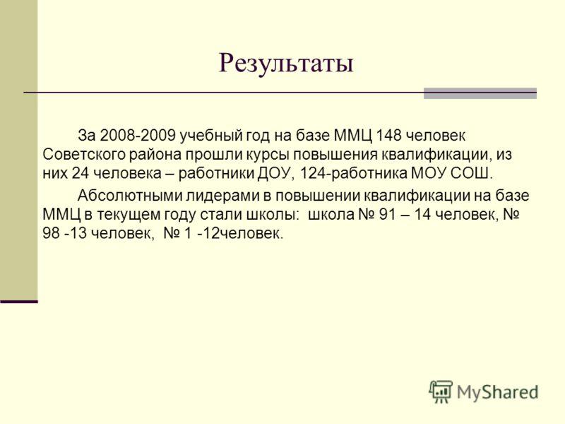 Результаты За 2008-2009 учебный год на базе ММЦ 148 человек Советского района прошли курсы повышения квалификации, из них 24 человека – работники ДОУ, 124-работника МОУ СОШ. Абсолютными лидерами в повышении квалификации на базе ММЦ в текущем году ста