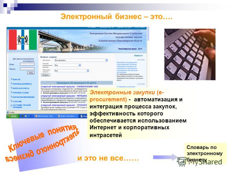 Электронный бизнес – это…. и это не все…… Словарь по электронному бизнесу Электронные закупки (е- procurement) - автоматизация и интеграция процесса закупок, эффективность которого обеспечивается использованием Интернет и корпоративных интрасетей