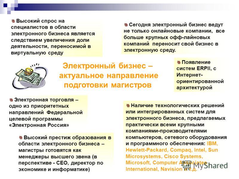 Электронная торговля – одно из приоритетных направлений Федеральной целевой программы «Электронная Россия» Электронный бизнес – актуальное направление подготовки магистров Высокий спрос на специалистов в области электронного бизнеса является следстви