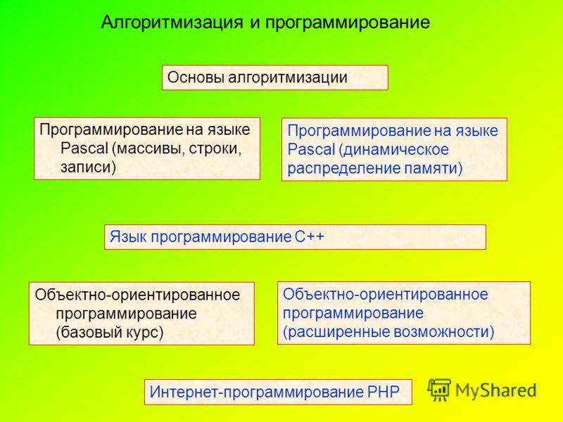 Основы алгоритмизации Программирование на языке Pascal (массивы, строки, записи) Программирование на языке Pascal (динамическое распределение памяти) Язык программирование С++ Алгоритмизация и программирование Объектно-ориентированное программировани