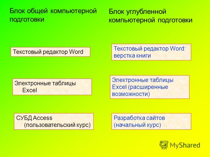Блок общей компьютерной подготовки Текстовый редактор Word Электронные таблицы Excel Электронные таблицы Excel (расширенные возможности) СУБД Access (пользовательский курс) Разработка сайтов (начальный курс) Блок углубленной компьютерной подготовки Т